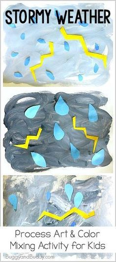 Stormy Weather Process Art Project for Kids: Add this easy art activity to your next weather unit- fun way for toddlers, preschoolers, and kindergarteners to explore color mixing while making their own thunderstorms!