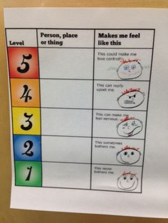 5-Point feelings scale for individual student -- D. Palatulan, PS 68