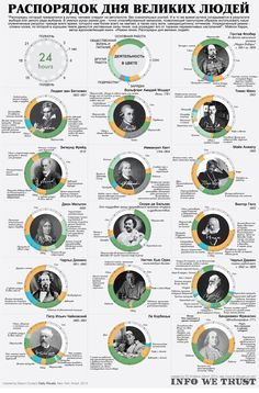 Infographic - Infographic Design Inspiration - The daily rituals of history's most brilliant creative minds. Infographic Design : – Picture : – Description The daily rituals of history's most brilliant creative minds. -Read More – People Infographic, Infographic Examples, Book Infographic, Creative Infographic, Historia Universal, Mozart, E Learning, Learning Styles, Information Design