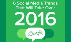 6 SocialMedia Marketing Trends That Will Take Over 2016 #Infographic