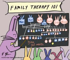 Psychology infographic and charts A genogram is a family tree that records information about family members and th. Infographic Description A genogram Social Work Humor, Mental Health Humor, Therapy Humor, Daily Jokes, Coaching, Interpersonal Relationship, Family Therapy, Therapy Activities, Therapy Ideas