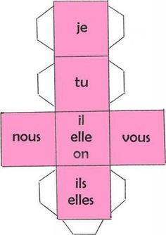 french education printables * french education - french education for kids - french education activities - french education printables - french education teaching - french education grade 1 - french education system French Verbs, French Grammar, French Teaching Resources, Teaching French, How To Speak French, Learn French, Material Didático, French Education, Core French
