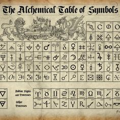 The Alchemical Table of Symbols Art Print by egregoredesign Da Vinci Inventions, Which Witch, Fire Book, Egyptian Symbols, Buy Frames, T 4, Art Sketches, Printing Process, Periodic Table