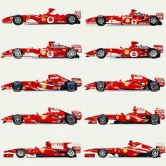 """scuderia-f1: """" Ferrari evolution - requested by SKYHUNTERGR """""""