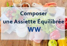 Composer une Assiette Équilibrée WW Menu Ww, Weigth Watchers, Cake Photos, Breakfast, Hardanger, Skinny Kitchen, Smoked Salmon, Morning Coffee, Cake Pictures