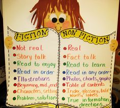 Fiction vs Nonfiction.. This could make the basis of a great cognitive content dictionary