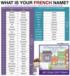 French Name Generator French Name Generator, Funny Name Generator, New Names, Cool Names, First Names, Spanish Names, French Names, Say My Name, What Is Your Name