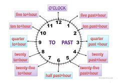 The clock in English worksheet - Free ESL projectable worksheets made by teachers