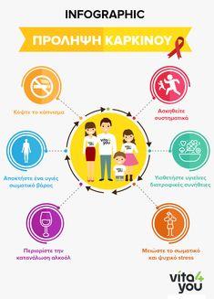 H πρόληψη είναι το πιο δυνατό όπλο ενάντια στον καρκίνο! Προλάβετε τον αλλάζοντας τον τρόπο ζωής σας ...είναι στο χέρι σας! Infographics, Stress, Chart, Blog, Info Graphics, Infographic, Psychological Stress