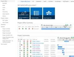 sharepoint project portfolio dashboard - Google Search