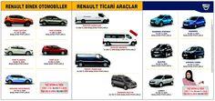 Renault ve Dacia Yıl Sonu Fırsatları Abc'de sizleri bekliyor.