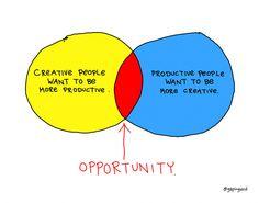 Opportunity - gapingvoid art