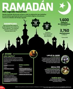 En nuestra #InfografiaNotimex te explicamos sobre el #Ramadán, mes sagrado musulmán.