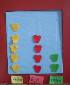 Which One Do You Like Best? A Preschool Apple Taste Test - - Pinned by #PediaStaff.  Visit http://ht.ly/63sNt for all our pediatric therapy pins