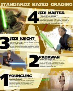 Are you a Jedi master?