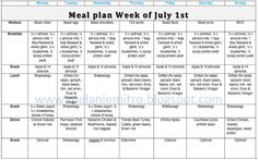 Committed to Get Fit: Week 2 Body Beast/T25 Hybrid and Meal Plan