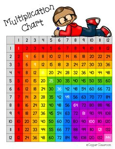Free multiplication charts including full pages and quarter pages. Math Worksheets, Math Activities, Teaching Resources, Teaching Tools, Multiplication Chart, Teaching Multiplication, First Grade Freebies, Free Math, Elementary Math