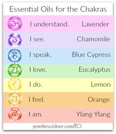 Essential Oils for the Chakras