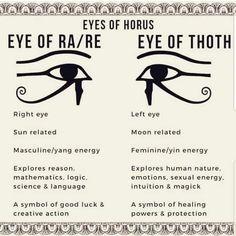 Egyptian Mythology, Egyptian Symbols, Egyptian Art, Egyptian Goddess, Egyptian Symbol Tattoo, Tattoo Symbols, Egyptian Eye Tattoos, Wiccan Tattoos, Mayan Symbols