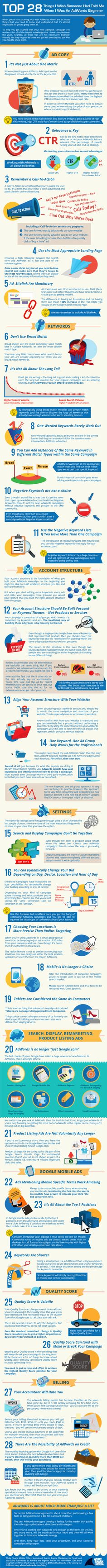 28 Awesome Tips For Adwords Newbies Imgrind Building Better Marketers Affiliate Marketing Lead Gener Marketing Automation, Inbound Marketing, Marketing Digital, Marketing Mail, Mundo Do Marketing, Marketing Trends, Marketing Online, Online Advertising, Content Marketing