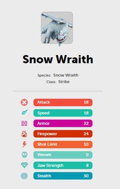 Snow Wraith status