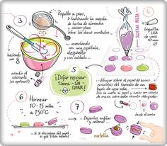 PARTE II Only Lovely: Receta Macarons