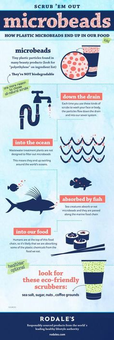 Keep pinning to raise awareness of the microbead problem. Check your products before you buy.Here's a list of products to avoid: https://onepercentfortheplanet.org/2014/10/a-list-of-products-that-contain-plastic-microbeads/