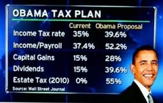 Obama… need to see more?  After all this tax, what are people to live on? Oh, I forgot ... the government will take care of me!  No thank you.