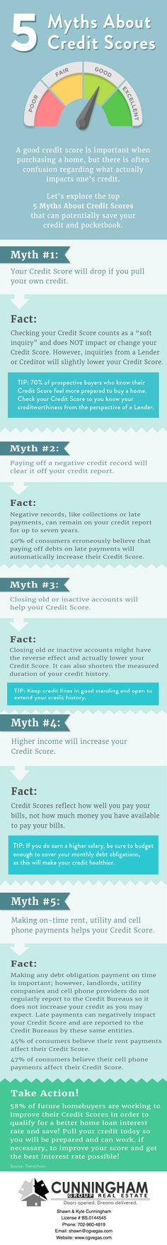 5 Myths About Your Credit Score - The first step in buying a home.