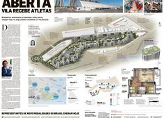 Infographic about Rio's Olympic Villa, for the 2016 Summer Olympics