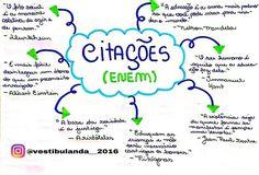 Citações Portuguese Grammar, Mental Map, Study Organization, Language Study, Knowledge And Wisdom, English Study, Study Inspiration, Studyblr, Study Notes