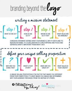 Understanding Branding Beyond the Logo Branding beyond the logo. What goes into Branding and logo design? Writing your mission statement, defining unique selling proposition, creating values. Branding Your Business, Business Marketing, Creative Business, Business Tips, Online Business, Internet Marketing, Marketing Software, Marketing Goals, Business Logos