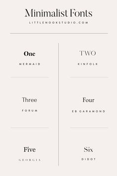 Elegant Type Design Typography – Expolore the best and the special ideas about Chinese typography Bauhaus Typography, Typography Letters, Vintage Typography, Typography Poster, Hand Lettering, Japanese Typography, Vintage Fonts, Graphics Vintage, Typography Quotes