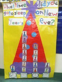 Life Is Sweet....In Kindergarten!: Celebrating New Years!