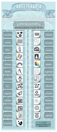 infografia-arteterapia- 25 Trucos sencillos para desbloquear tu mente  @Susana_Clavero Info Board, Emotional Intelligence, Study Tips, Art Therapy, Good To Know, Life Hacks, Knowledge, Mindfulness, Positivity