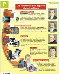 Fiche exposés : Les inventeurs de l'appareil photographique