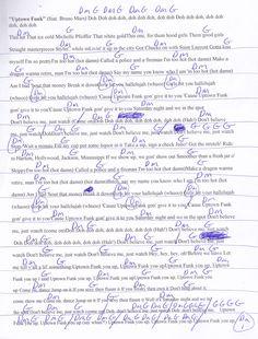 Sara (Fleetwood Mac) Guitar Chord Chart in F | Guitar Lesson Chord Charts - htttp ...
