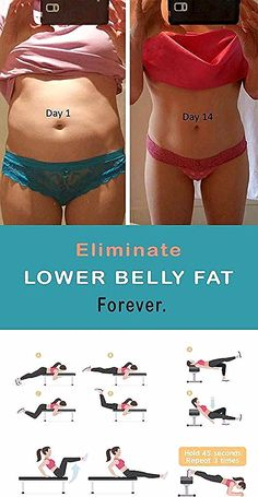 Eliminate Lower Belly Fat Forever with These 4 Powerful Exercises It is worth no.