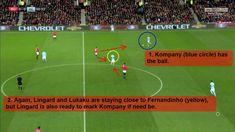 Man Utd v Man City Analysis Manchester Derby, Manchester City, Manchester United, Football Analysis, Football Tactics, Premier League, The Unit, Football Soccer, Man United