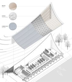 """Image 10 of 18 from gallery of MUDA-Architects Wins """"The Most Beautiful Bookstore in Chengdu"""" Competition. Courtesy of MUDA-Architects Architecture Jobs, Architecture Visualization, Concept Architecture, Architecture Details, Drawing Architecture, Ancient Architecture, Sustainable Architecture, Data Visualization, Landscape Architecture"""
