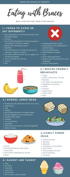 Meal Plan for Eating with Braces Braces Tips, Kids Braces, Dental Braces, Teeth Braces, Dental Care, Good Foods To Eat, Foods To Avoid, Braces Food To Avoid, Food With Braces