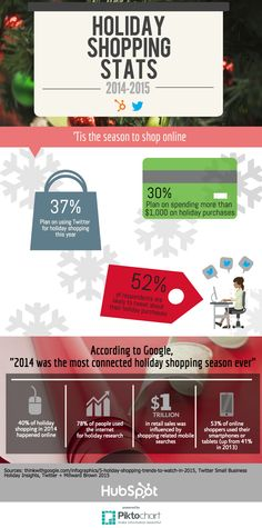 [STATS] on your holiday marketing.