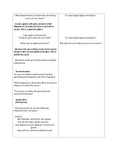 A Detailed Lesson Plan in English (Grade High School) Prepared By: Alladin Daliva I. Objectives At the end of the lesson, the students will be able to… Lesson Plan Format, Lesson Plan Sample, English Lesson Plans, Daily Lesson Plan, Science Lesson Plans, Teacher Lesson Plans, Science Lessons, English Lessons, Classroom Rules
