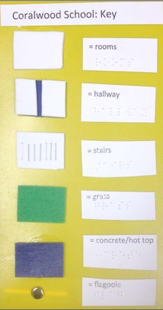 How to make a tactile map of your student's school to aid in orientation and mobility. Visit pinterest.com/wonderbabyorg for more orientation and mobility ideas!