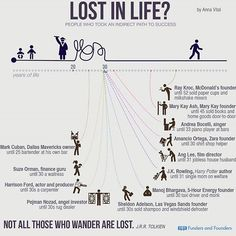 I just love reading these info graphs. It's such a prominent reminder that each and every day of our lives are just laden with hope and possibilities!! Regardless of age or status. Never EVER give up on your dreams xxxx #quotes #quote #instagood #infographics #infographic #hope #possibilities #motivationalquotes #motivation #positivevibes #entrepreneur #entrepreneurship #entrepreneurlife #mompreneur #believe #itsnevertoolate #inspiration