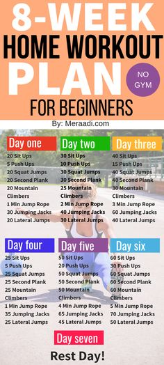 This 8 week no gym home workout plan is THE BEST! I'm so glad I found this home workout plan to help me get back in shape and burn fat. Definitely pinning this home workout plan that can be used for beginners. workout Home Workout Plan For Rapid Fat Loss The Plan, How To Plan, Weekly Workout Plans, At Home Workout Plan, Exercise Plans, Men Exercise, Daily Workout At Home, College Workout Plan, Exercise Ball