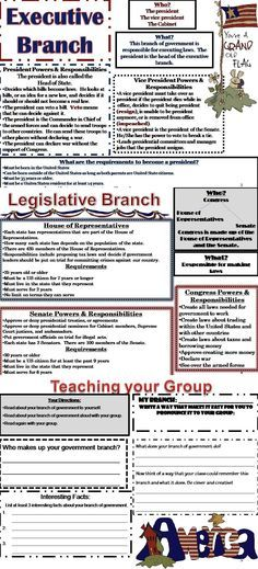 BRANCHES OF GOVERNMENT JIGSAW ACTIVITIES This 15 page branches of government packet specifically covers 4th grade Common Core Standards SL.4.1a , SL.4.1b , SL.4.1d , SL.4.4, SL.4.6 but could easily be made part of a social studies government unit at other grade levels.