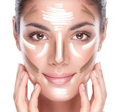 Contouring ovales Gesicht