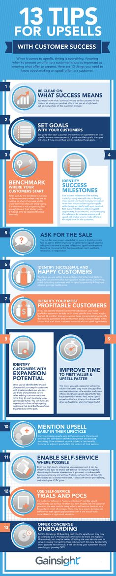 Have A Look At This Intriguing Infographic by Lincoln Murphy, Listing 13 Tips To Help Customer Success Managers Get More Upsells Sales And Marketing, Business Marketing, Business Tips, Internet Marketing, Online Business, Digital Marketing, Business Sales, Marketing Ideas, Sales Skills