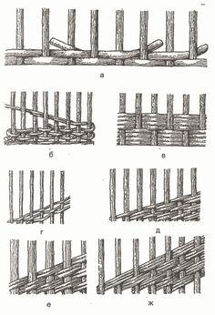 Weaving Projects, Weaving Art, Weaving Patterns, Willow Weaving, Basket Weaving, Yarn Wall Art, Blackwork Patterns, Natural Fence, Woven Chair